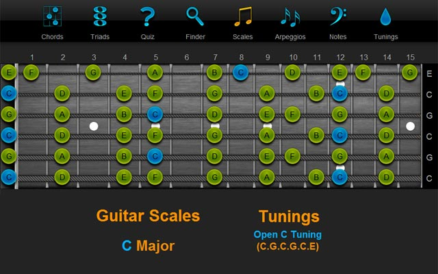 Guitar Scale C Major in Open C Tuning - ChordFinder.com