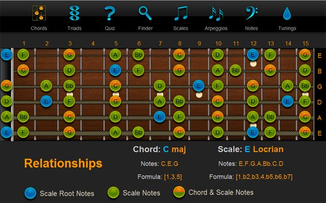Chord Scale Relationship. Chord C maj and Scale E Locrian - ChordFinder.com