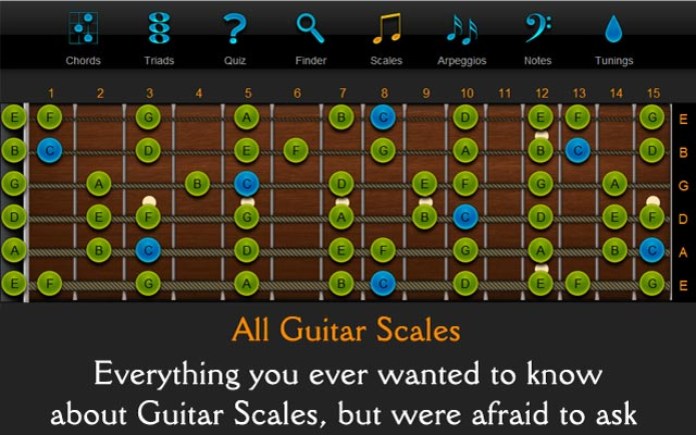 Free Guitar Scales - ChordFinder.com