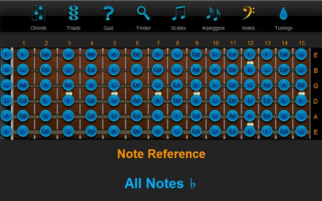 Guitar Note Reference : All b key - ChordFinder.com