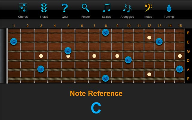 Guitar Note Reference : C key - ChordFinder.com