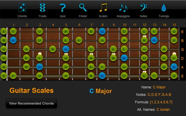 Guitar Scale C Major - ChordFinder.com