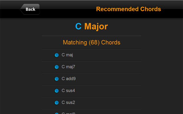 Recommended Chords for Guitar Scales C Major - ChordFinder.com