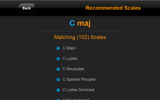 Recommended Scales for Guitar Chord C Maj - ChordFinder.com